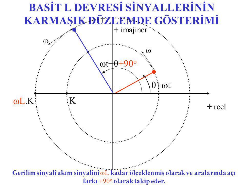 BASİT L DEVRESİ SİNYALLERİNİN KARMAŞIK DÜZLEMDE GÖSTERİMİ + reel  + imajiner θ+tθ+t Gerilim sinyali akım sinyalini ωL kadar ölçeklenmiş olarak ve a