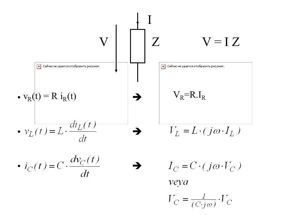 ZV I V = I Z v R (t) = R i R (t)  V R =R.I R