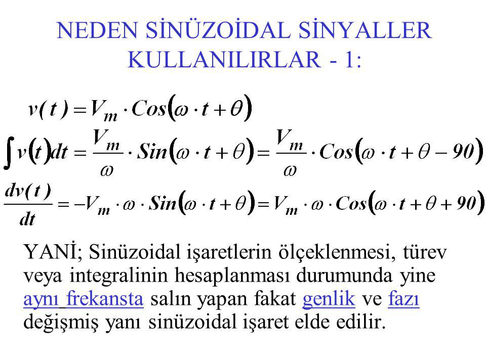 Sinyal v(t), integrali (iv(t) ile gösterilen) ve türevi (dv(t) ile gösterilen)