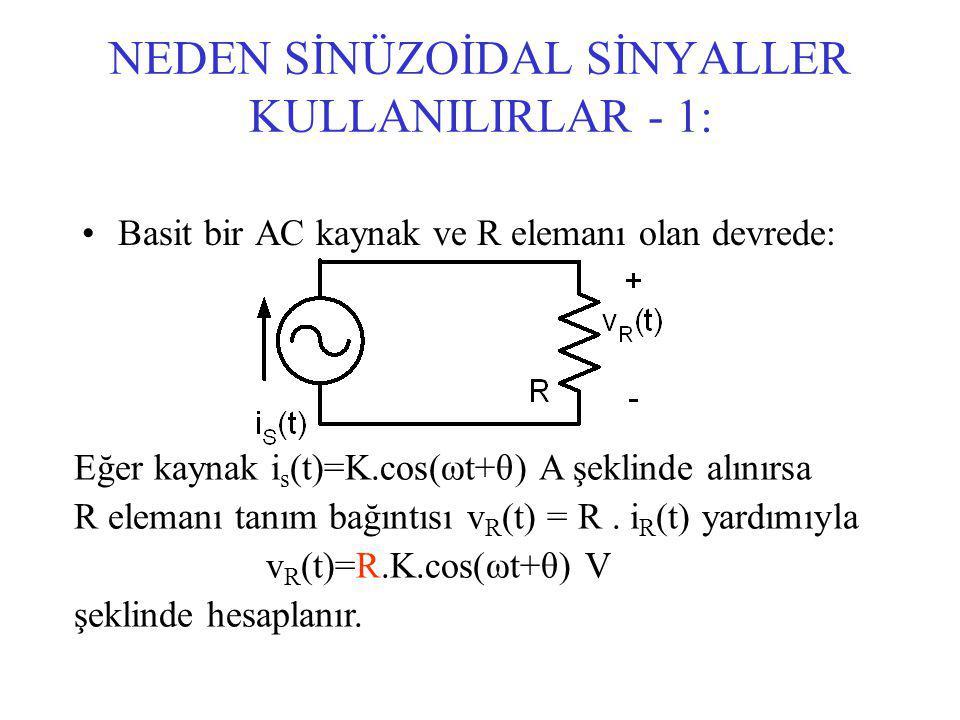 NEDEN SİNÜZOİDAL SİNYALLER KULLANILIRLAR - 1: Basit bir AC kaynak ve R elemanı olan devrede: Eğer kaynak i s (t)=K.cos(ωt+θ) A şeklinde alınırsa R elemanı tanım bağıntısı v R (t) = R.