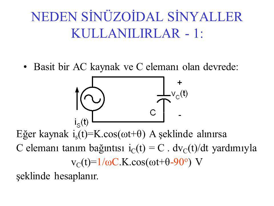 NEDEN SİNÜZOİDAL SİNYALLER KULLANILIRLAR - 1: Basit bir AC kaynak ve C elemanı olan devrede: Eğer kaynak i s (t)=K.cos(ωt+θ) A şeklinde alınırsa C ele