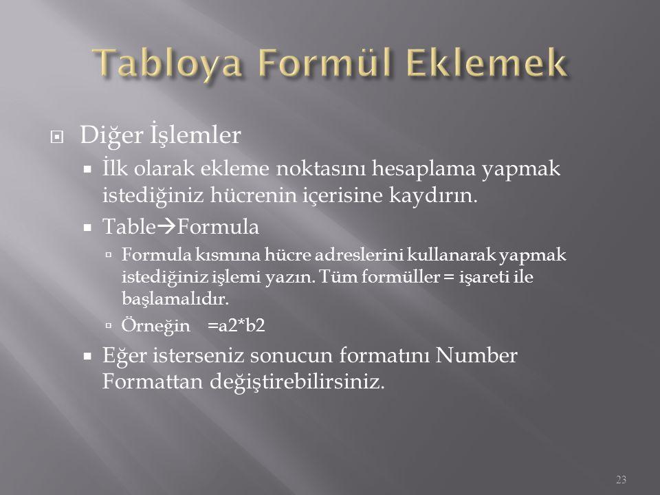  Diğer İşlemler  İlk olarak ekleme noktasını hesaplama yapmak istediğiniz hücrenin içerisine kaydırın.  Table  Formula  Formula kısmına hücre adr