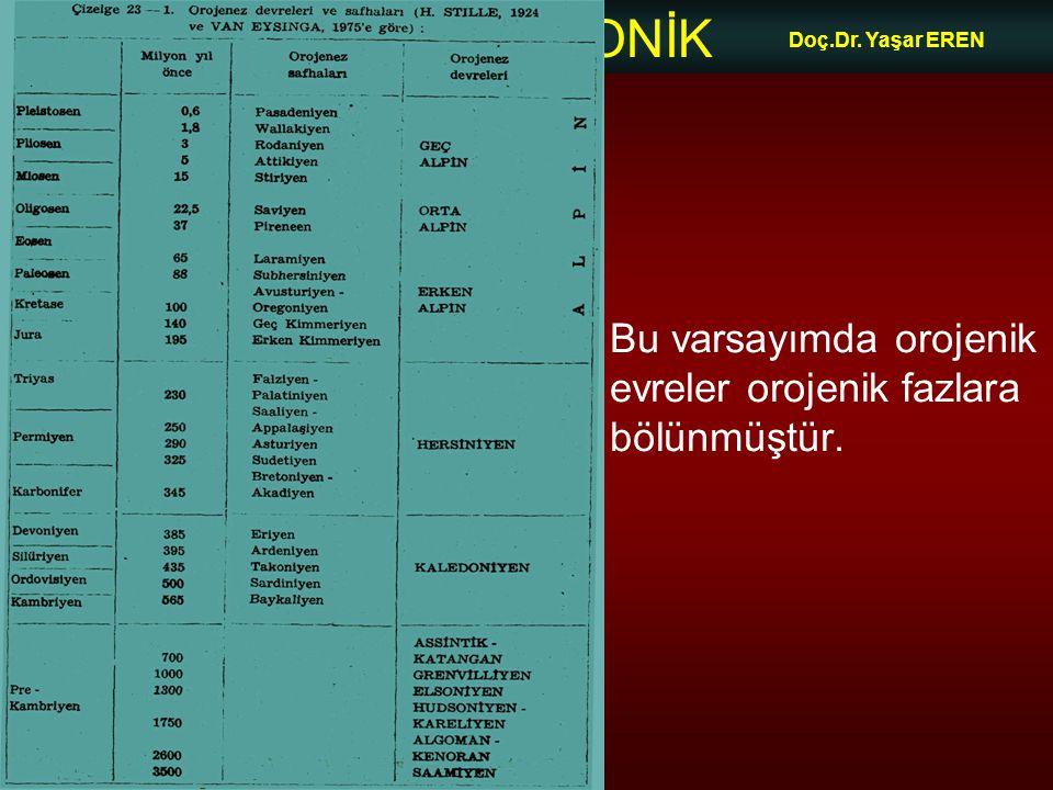NEOTEKTONİK Doç.Dr. Yaşar EREN Bu varsayımda orojenik evreler orojenik fazlara bölünmüştür.
