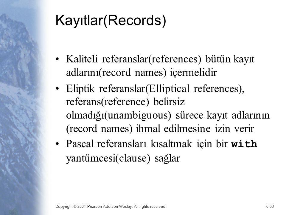 Copyright © 2004 Pearson Addison-Wesley. All rights reserved.6-53 Kayıtlar(Records) Kaliteli referanslar(references) bütün kayıt adlarını(record names