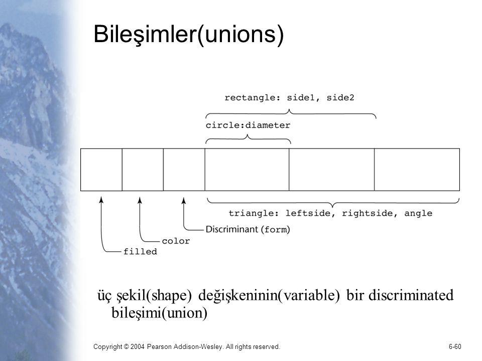 Copyright © 2004 Pearson Addison-Wesley. All rights reserved.6-60 Bileşimler(unions) üç şekil(shape) değişkeninin(variable) bir discriminated bileşimi