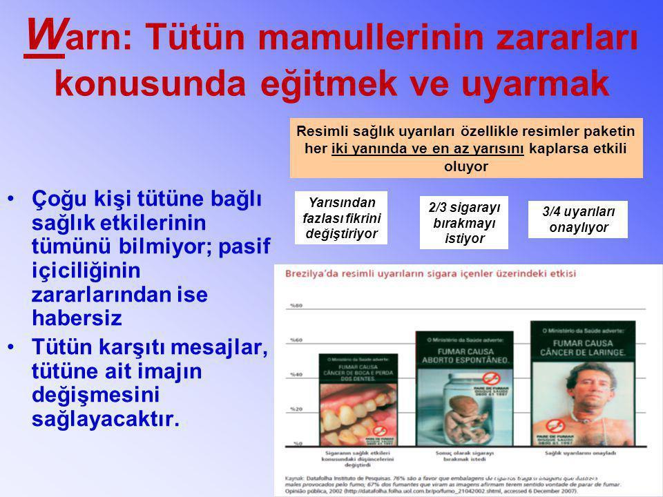 W arn: Tütün mamullerinin zararları konusunda eğitmek ve uyarmak Çoğu kişi tütüne bağlı sağlık etkilerinin tümünü bilmiyor; pasif içiciliğinin zararla