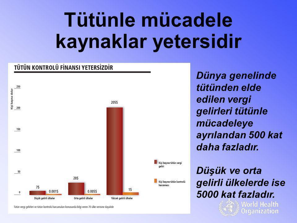Tütünle mücadele kaynaklar yetersidir Dünya genelinde tütünden elde edilen vergi gelirleri tütünle mücadeleye ayrılandan 500 kat daha fazladır. Düşük