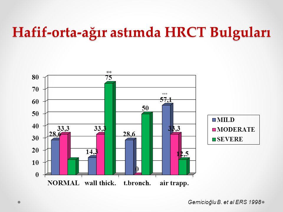 Hafif-orta-ağır astımda HRCT Bulguları Gemicioğlu B. et al ERS 1998 **