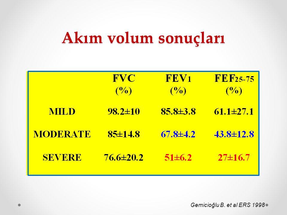 Akım volum sonuçları Gemicioğlu B. et al ERS 1998