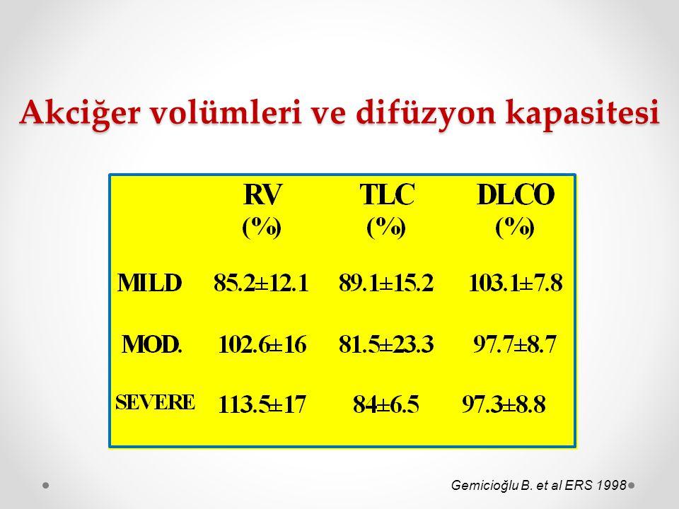 Akciğer volümleri ve difüzyon kapasitesi Gemicioğlu B. et al ERS 1998