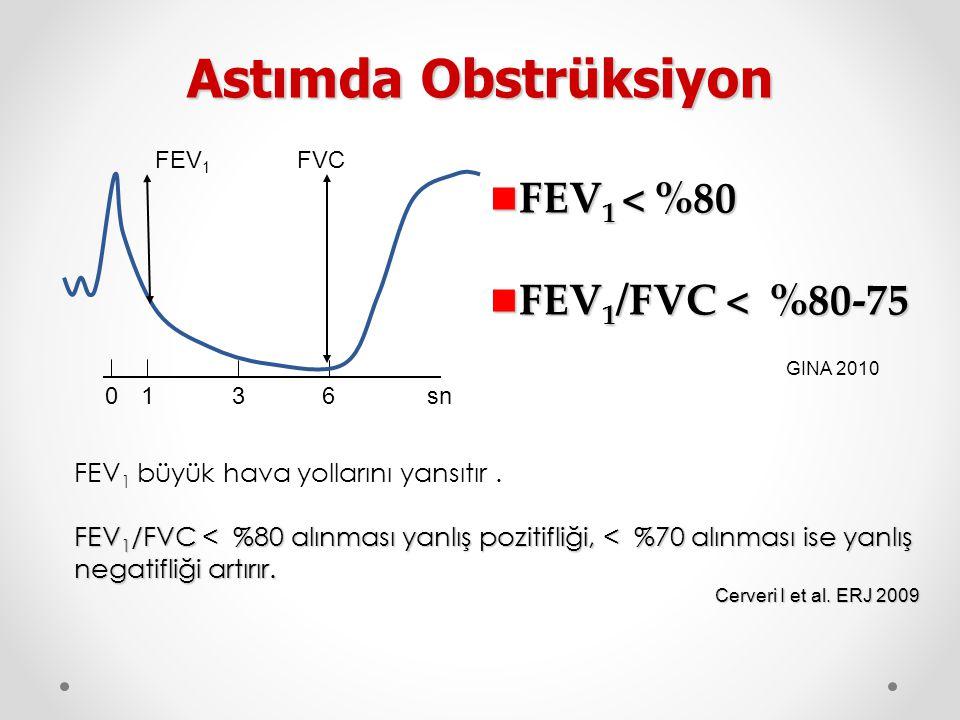 FEV 1 < %80 FEV 1 < %80 FEV 1 /FVC < %80-75 FEV 1 /FVC < %80-75 Astımda Obstrüksiyon GINA 2010 FEV 1 FVC 01 36sn FEV 1 büyük hava yollarını yansıtır.