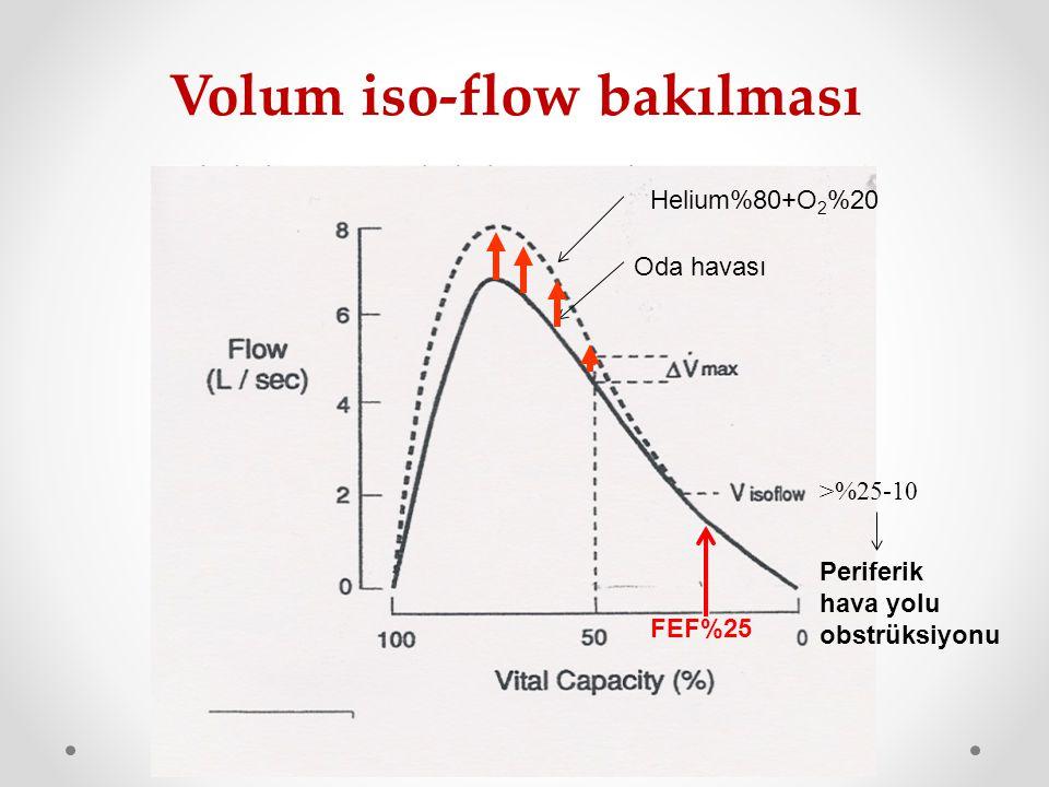 >%25-10 Volum iso-flow bakılması Helium%80+O 2 %20 Oda havası Periferik hava yolu obstrüksiyonu FEF%25