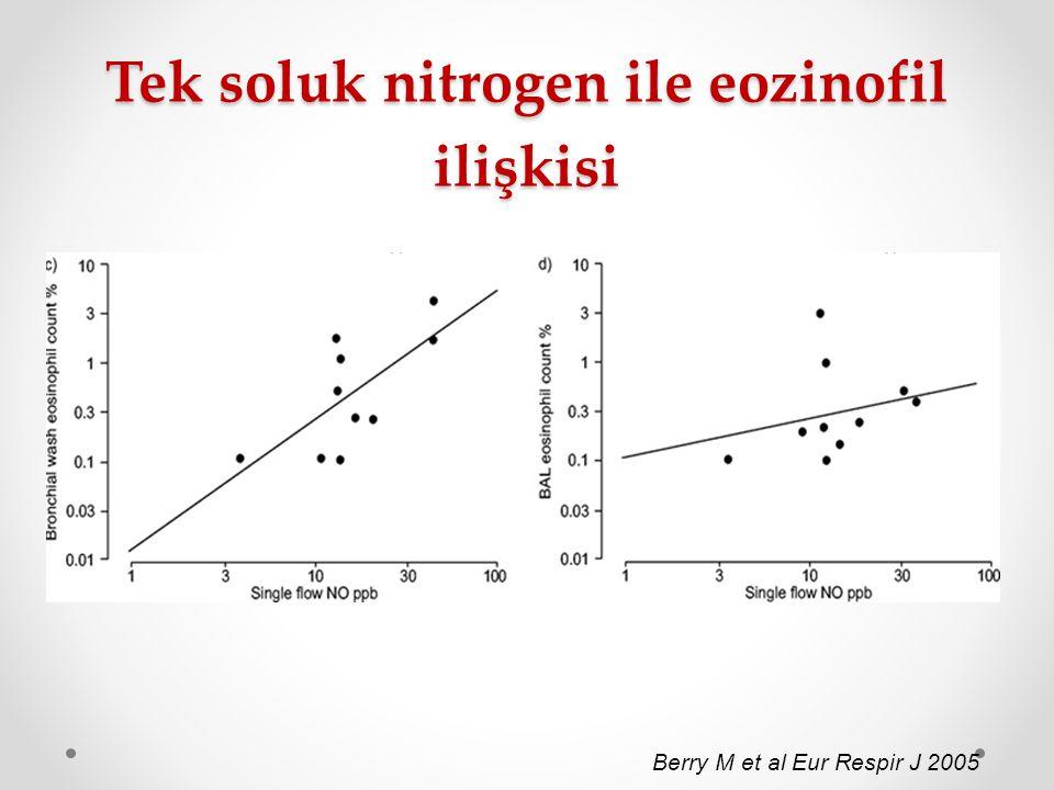 Tek soluk nitrogen ile eozinofil ilişkisi Berry M et al Eur Respir J 2005