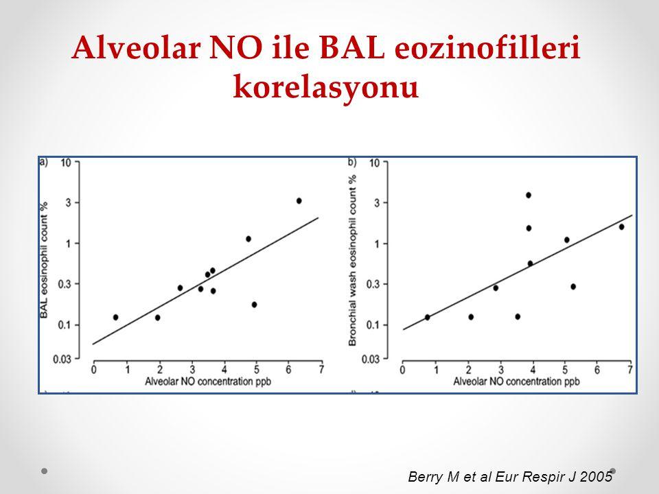 Alveolar NO ile BAL eozinofilleri korelasyonu Berry M et al Eur Respir J 2005