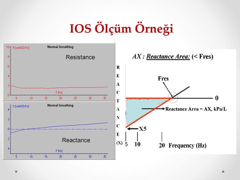 X5 IOS Ölçüm Örneği Resistance Reactance