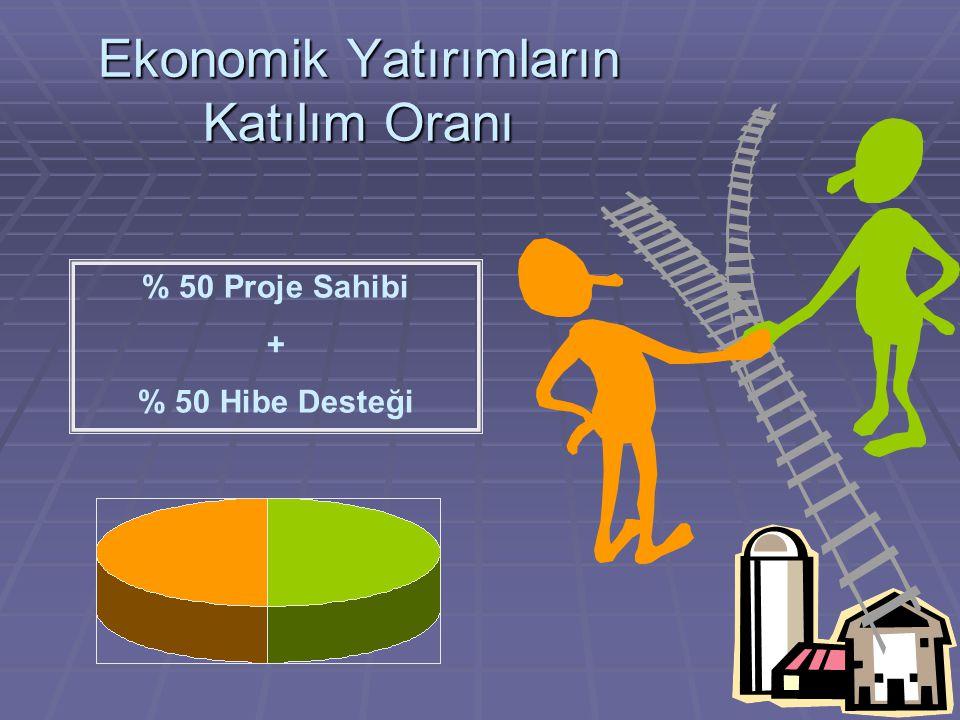 Ekonomik Yatırımların Katılım Oranı % 50 Proje Sahibi + % 50 Hibe Desteği
