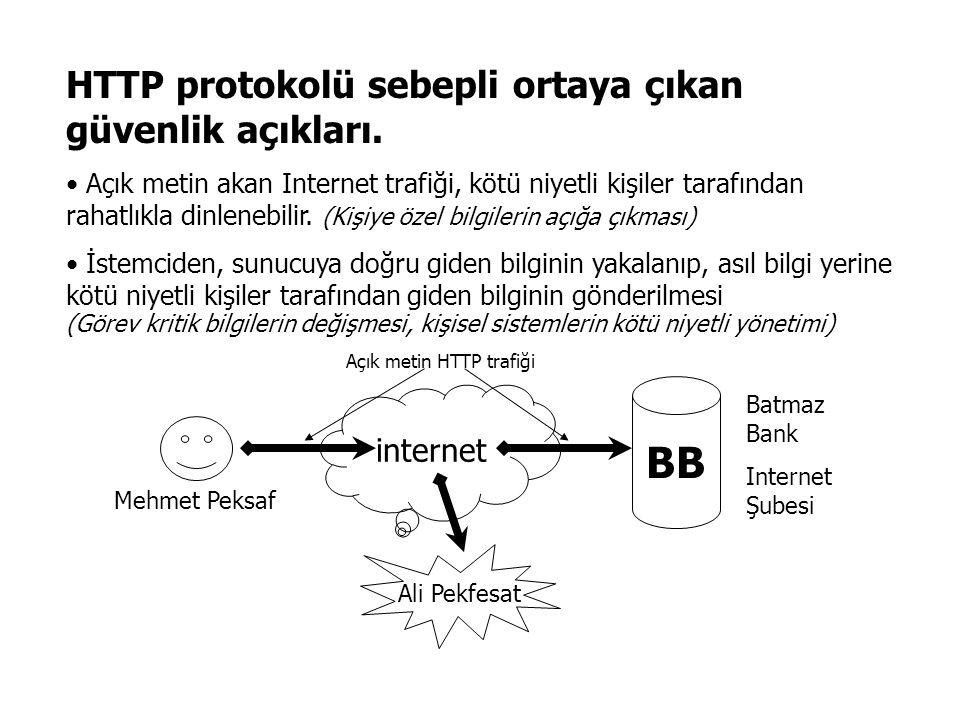 HTTP protokolü sebepli ortaya çıkan güvenlik açıkları. Açık metin akan Internet trafiği, kötü niyetli kişiler tarafından rahatlıkla dinlenebilir. (Kiş