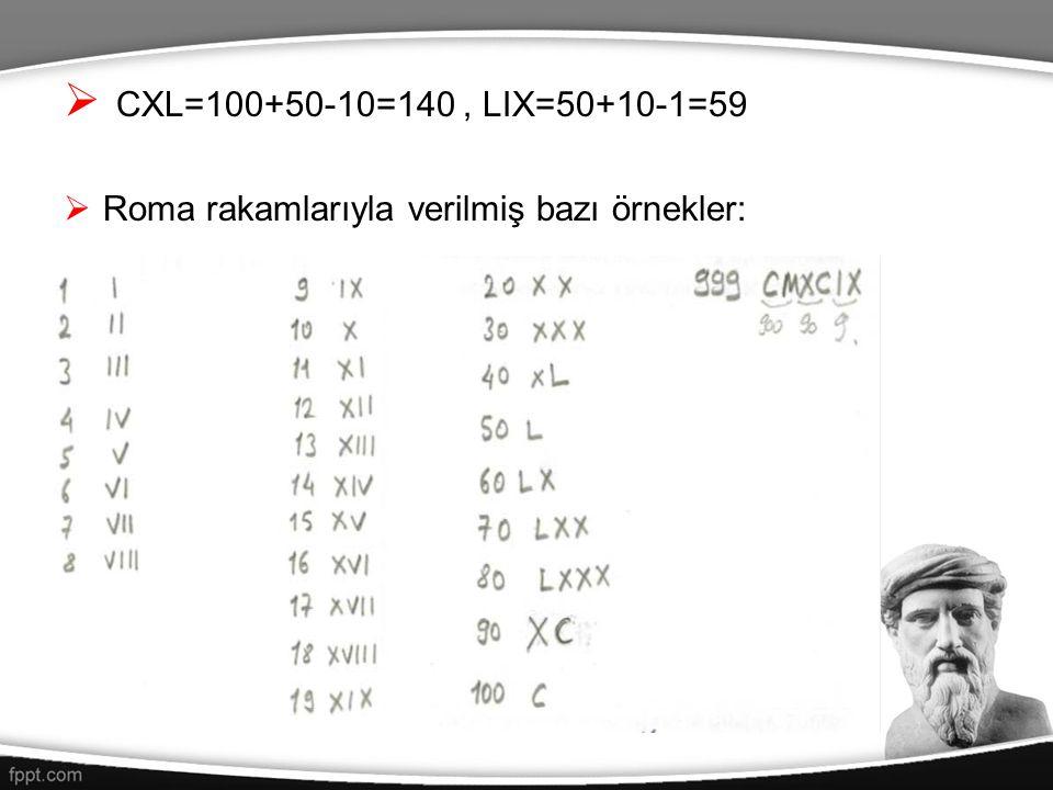  CXL=100+50-10=140, LIX=50+10-1=59  Roma rakamlarıyla verilmiş bazı örnekler: