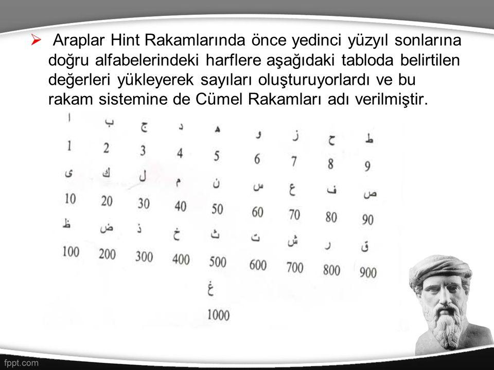  Araplar Hint Rakamlarında önce yedinci yüzyıl sonlarına doğru alfabelerindeki harflere aşağıdaki tabloda belirtilen değerleri yükleyerek sayıları ol