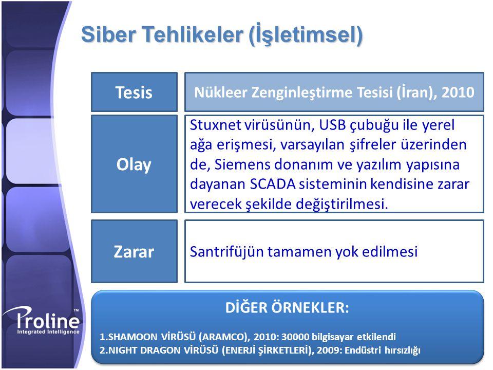 Siber Tehlikeler (İşletimsel) Tesis Nükleer Zenginleştirme Tesisi (İran), 2010 Olay Stuxnet virüsünün, USB çubuğu ile yerel ağa erişmesi, varsayılan şifreler üzerinden de, Siemens donanım ve yazılım yapısına dayanan SCADA sisteminin kendisine zarar verecek şekilde değiştirilmesi.