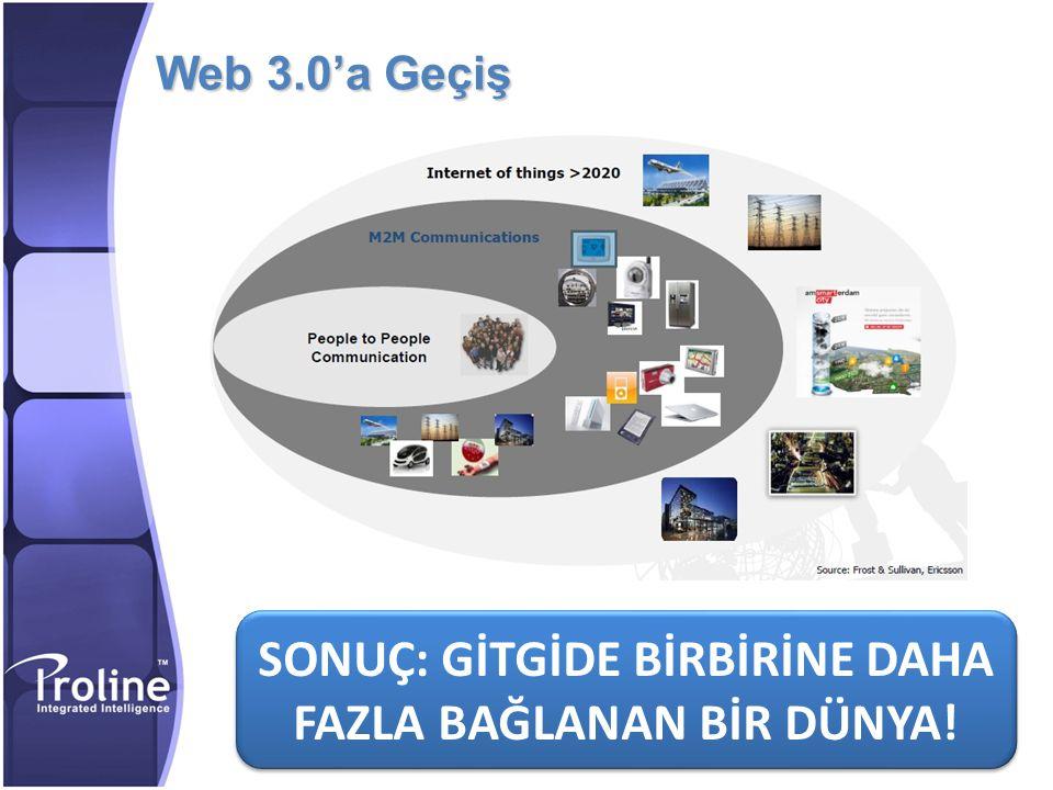 Web 3.0'a Geçiş SONUÇ: GİTGİDE BİRBİRİNE DAHA FAZLA BAĞLANAN BİR DÜNYA!