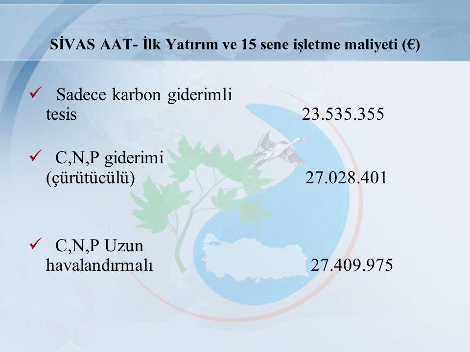 SİVAS AAT- İlk Yatırım ve 15 sene işletme maliyeti (€) Sadece karbon giderimli tesis 23.535.355 C,N,P giderimi (çürütücülü) 27.028.401 C,N,P Uzun hava