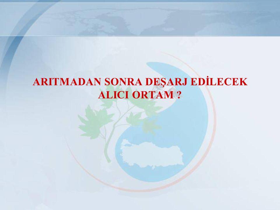 Türkiye de İnşa Edilen Bazı Atıksu Arıtma Tesislerinin Yatırım Maliyetleri (2002-2003) 1 Euro = 1.04 ABD Tesisin AdıProses Tipi Debi (m³/gün) Maliyeti (mil.