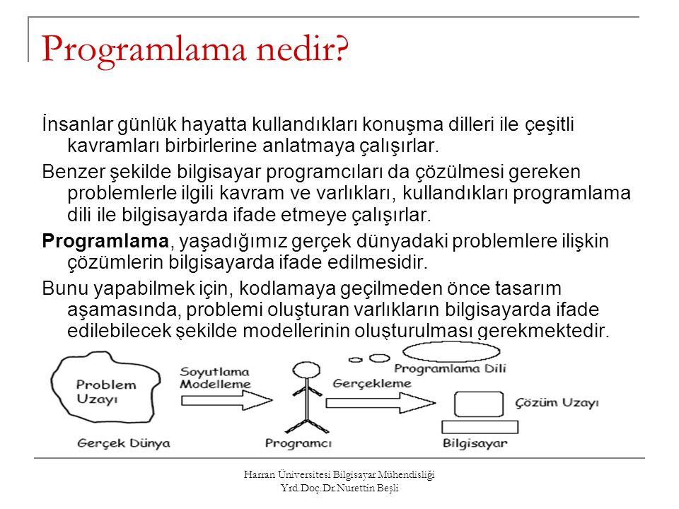 Harran Üniversitesi Bilgisayar Mühendisliği Yrd.Doç.Dr.Nurettin Beşli İşleve Dayalı (Procedural) Programlama Yöntemi Basic, Fortran, Pascal, C gibi programlama dillerinin desteklediği bu yöntemde öncelikle gerçeklenmek istenen sistemin yapması gereken iş belirlenir.