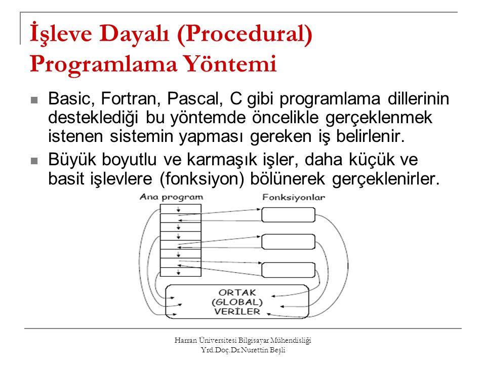 Harran Üniversitesi Bilgisayar Mühendisliği Yrd.Doç.Dr.Nurettin Beşli İşleve Dayalı (Procedural) Programlama Yöntemi Basic, Fortran, Pascal, C gibi pr