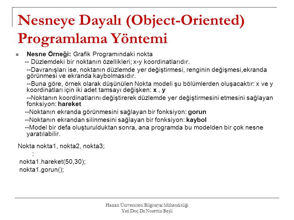 Harran Üniversitesi Bilgisayar Mühendisliği Yrd.Doç.Dr.Nurettin Beşli Nesneye Dayalı (Object-Oriented) Programlama Yöntemi Nesne Örneği: Grafik Progra