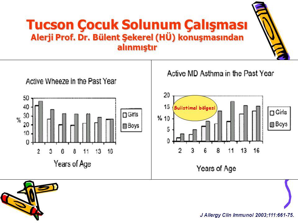 J Allergy Clin Immunol 2003;111:661-75. Tucson Çocuk Solunum Çalışması Alerji Prof. Dr. Bülent Şekerel (HÜ) konuşmasından alınmıştır Suiistimal bölges