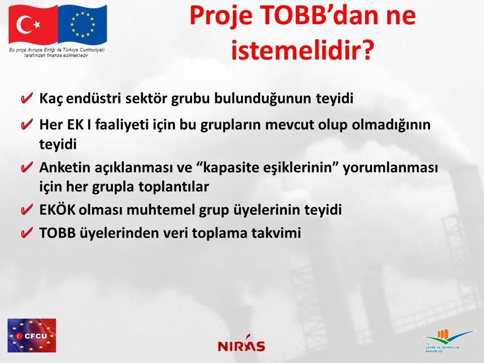 Proje TOBB'dan ne istemelidir.