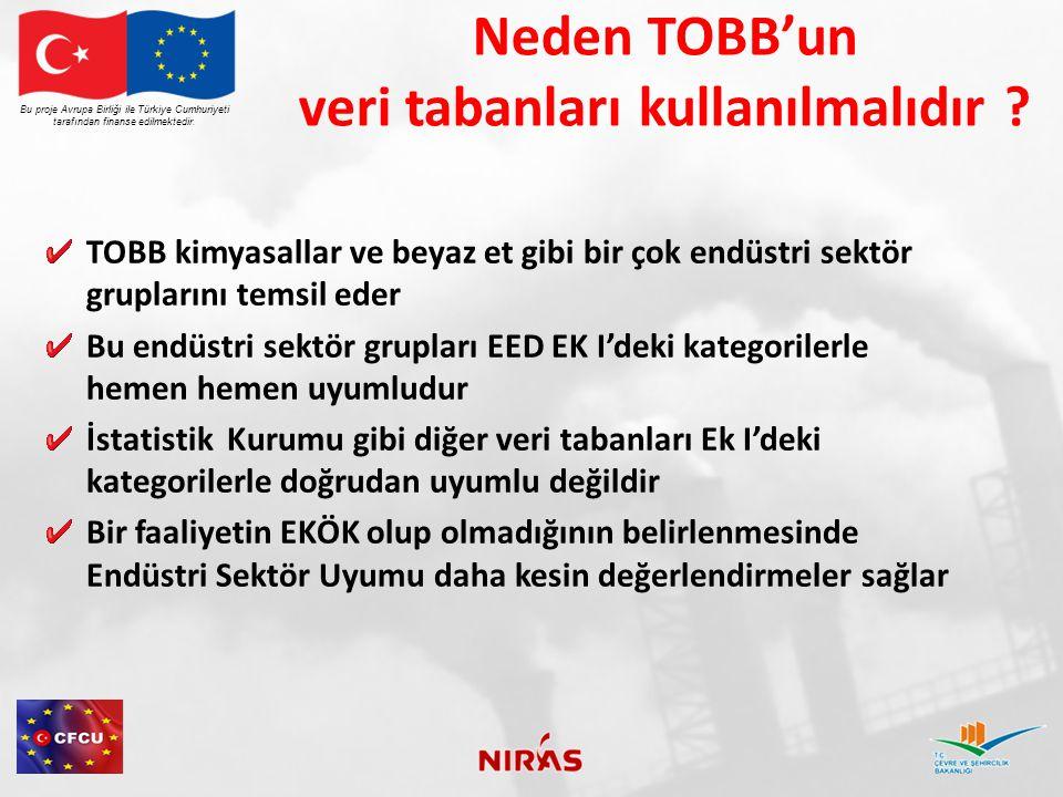 Örnek (1) - Kimyasallar Ek I'deki Kimyasal Endüstri Kategorisinin kapasite eşiği yoktur Ana üretim süreci kimyasal bir reaksiyon olan, yani sadece karışım olmayan bir endüstri, bir EKÖK faaliyetidir TOBB Kimyasal Grubunun herhangi bir üyesi bir EKÖK faaliyetidir Bu proje Avrupa Birliği ile Türkiye Cumhuriyeti tarafından finanse edilmektedir.