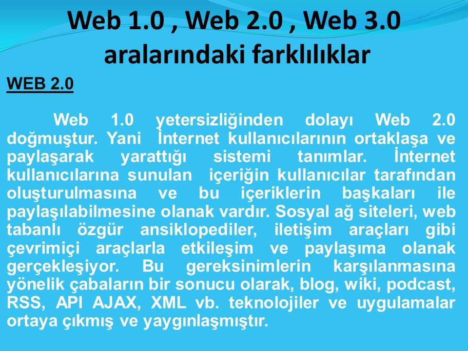 Web 1.0, Web 2.0, Web 3.0 aralarındaki farklılıklar WEB 2.0 Web 1.0 yetersizliğinden dolayı Web 2.0 doğmuştur.
