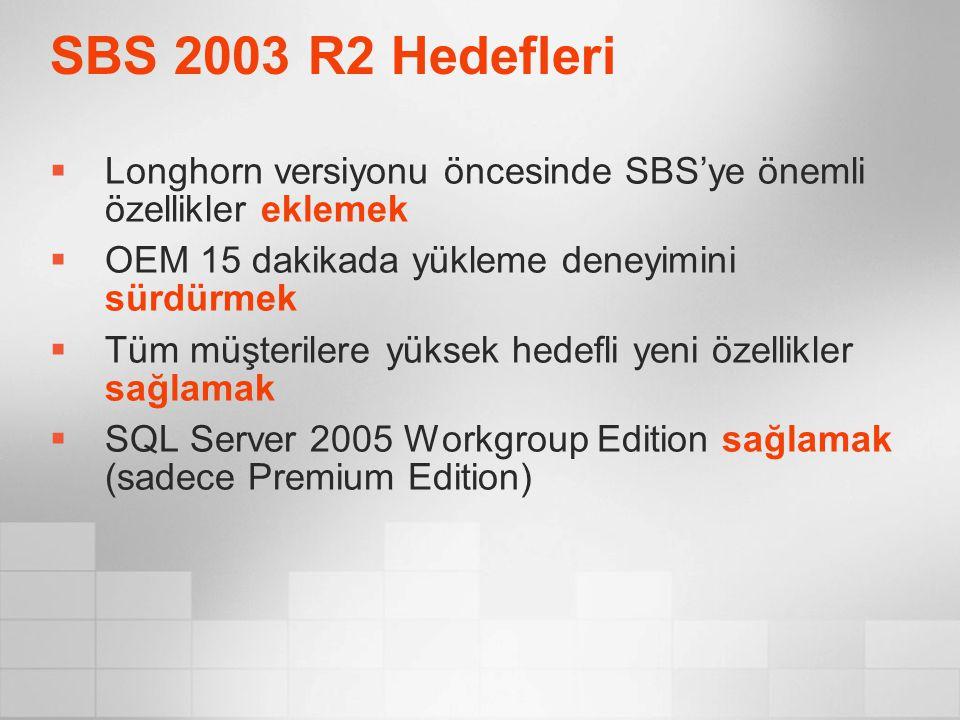 SBS 2003 R2 Hedefleri  Longhorn versiyonu öncesinde SBS'ye önemli özellikler eklemek  OEM 15 dakikada yükleme deneyimini sürdürmek  Tüm müşterilere