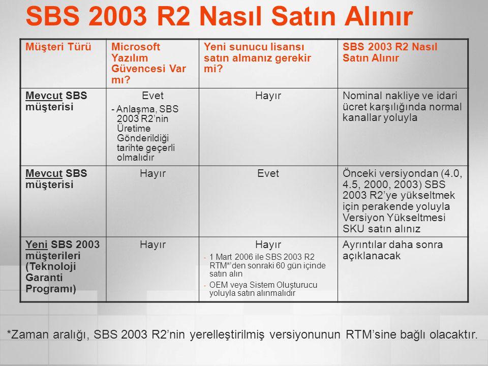 SBS 2003 R2 Nasıl Satın Alınır *Zaman aralığı, SBS 2003 R2'nin yerelleştirilmiş versiyonunun RTM'sine bağlı olacaktır. Müşteri TürüMicrosoft Yazılım G