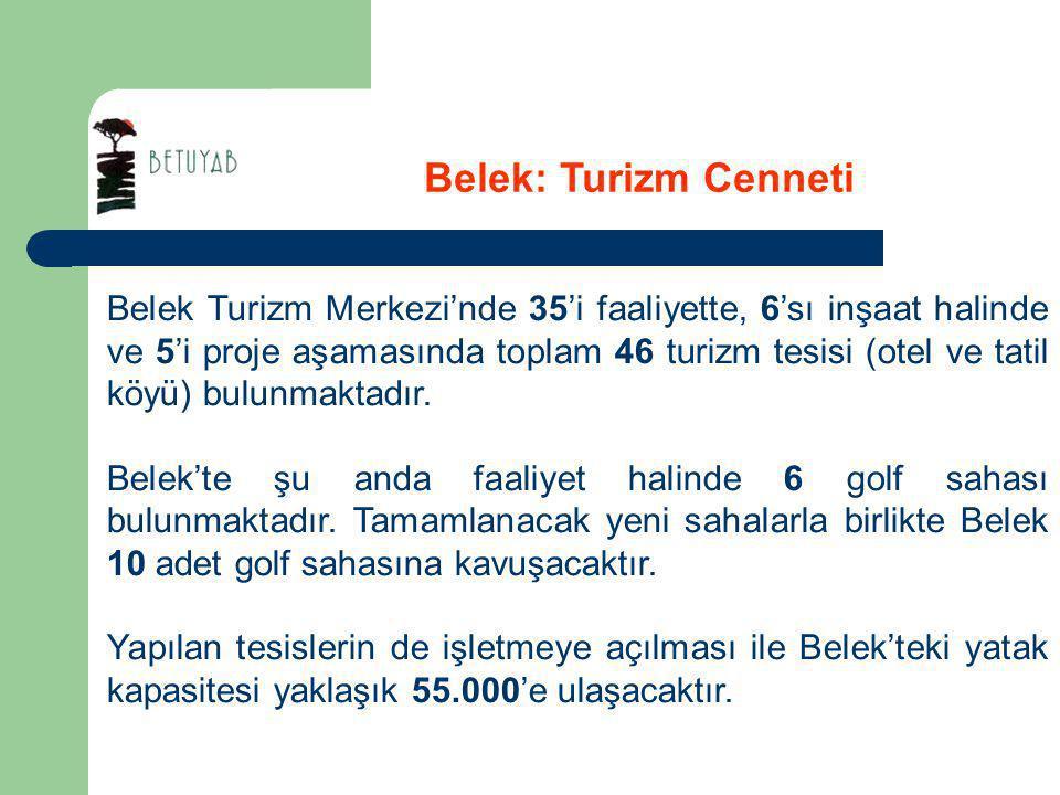 Belek : Türk Golf Turizminin Merkezi Türkiye'nin golf turizm merkezi Belek'in ünü, dünyada da her geçen gün biraz daha artmaktadır.
