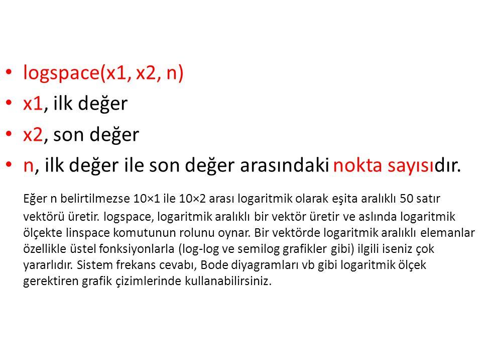 logspace(x1, x2, n) x1, ilk değer x2, son değer n, ilk değer ile son değer arasındaki nokta sayısıdır. Eğer n belirtilmezse 10×1 ile 10×2 arası logari
