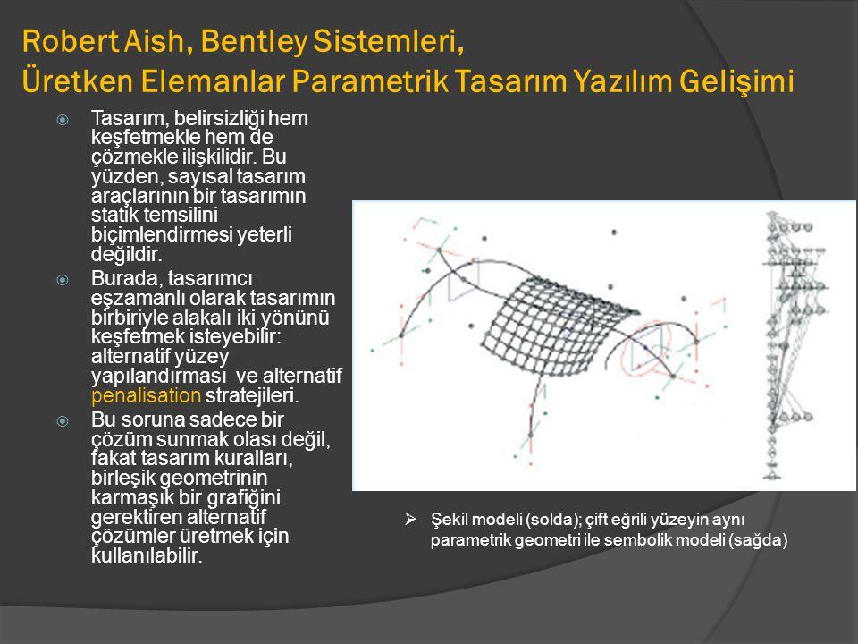 Robert Aish, Bentley Sistemleri, Üretken Elemanlar Parametrik Tasarım Yazılım Gelişimi  Tasarım, belirsizliği hem keşfetmekle hem de çözmekle ilişkil