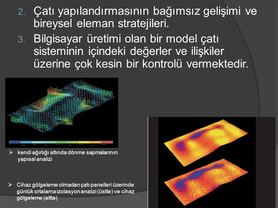 2. Çatı yapılandırmasının bağımsız gelişimi ve bireysel eleman stratejileri. 3. Bilgisayar üretimi olan bir model çatı sisteminin içindeki değerler ve