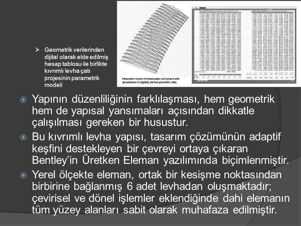  Yapının düzenliliğinin farklılaşması, hem geometrik hem de yapısal yansımaları açısından dikkatle çalışılması gereken bir husustur.  Bu kıvrımlı le