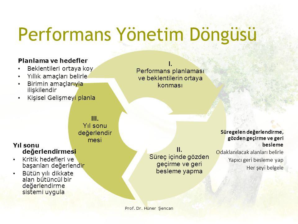 Performans Yönetim Döngüsü Yıl sonu değerlendirmesi Kritik hedefleri ve başarıları değerlendir Bütün yılı dikkate alan bütüncül bir değerlendirme sist
