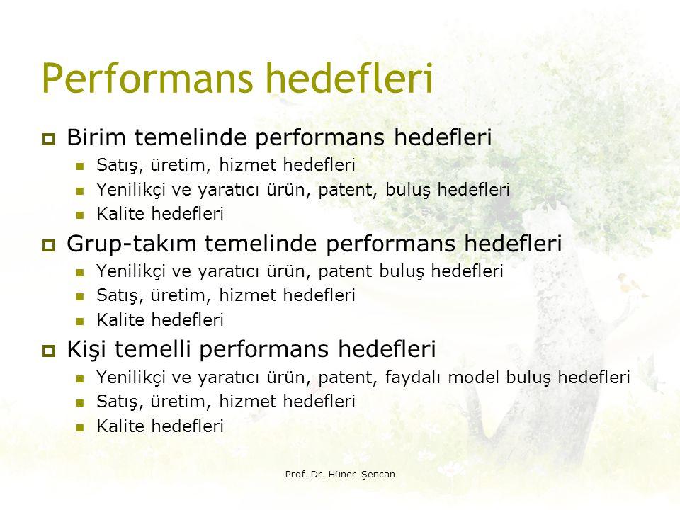 Performans hedefleri  Birim temelinde performans hedefleri Satış, üretim, hizmet hedefleri Yenilikçi ve yaratıcı ürün, patent, buluş hedefleri Kalite