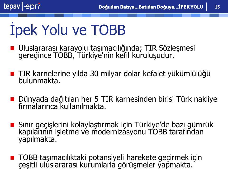 Doğudan Batıya...Batıdan Doğuya...İPEK YOLU 15 İpek Yolu ve TOBB Uluslararası karayolu taşımacılığında; TIR Sözleşmesi gereğince TOBB, Türkiye'nin kef