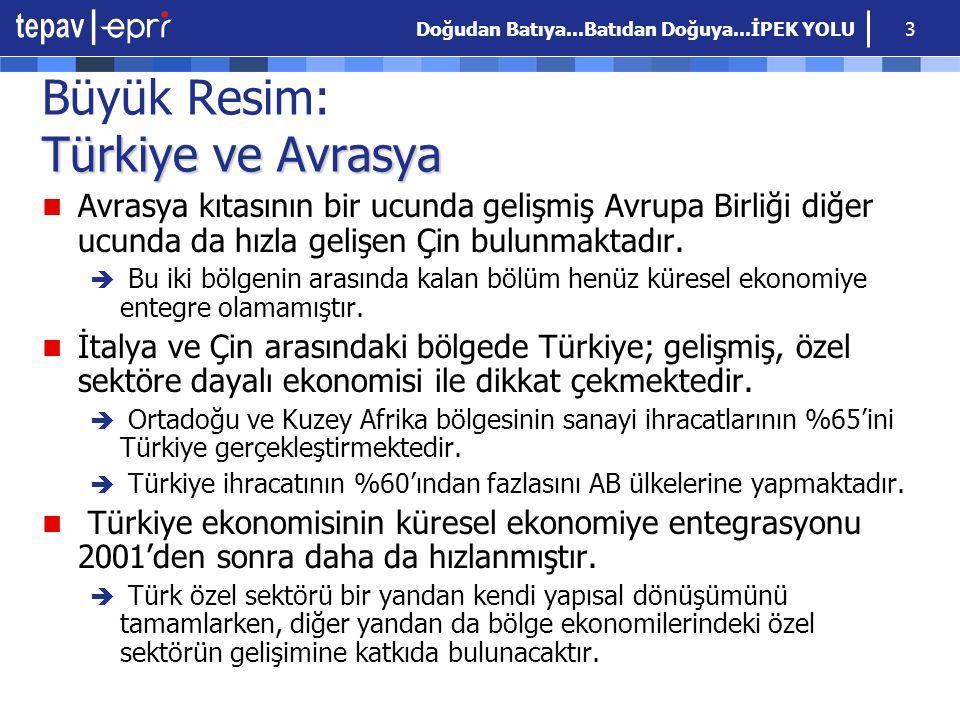 Doğudan Batıya...Batıdan Doğuya...İPEK YOLU 14 İpek Yolu'nun Canlandırılması Projesinde Türkiye'nin Rolü - II Demiryolu İpek Yolu ulaşım koridoru sadece karayolu ile değil, aynı zamanda raylı sistemle de desteklenmeli.