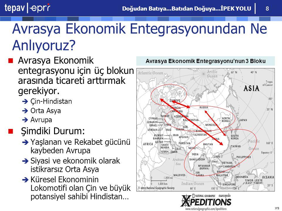 Doğudan Batıya...Batıdan Doğuya...İPEK YOLU 8 Avrasya Ekonomik Entegrasyonundan Ne Anlıyoruz? Avrasya Ekonomik entegrasyonu için üç blokun arasında ti