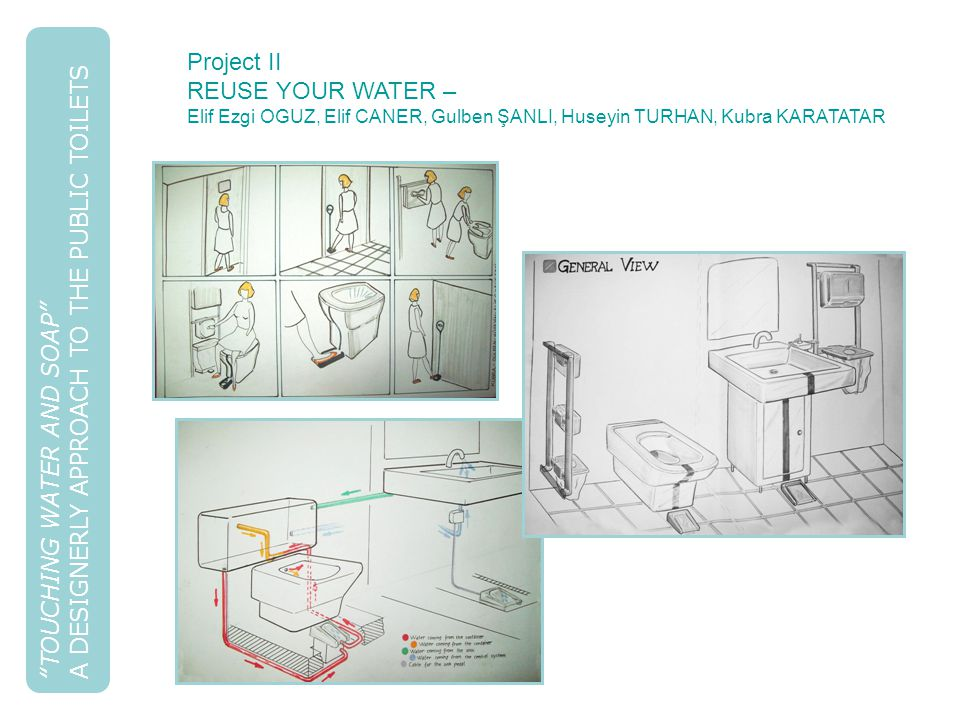 """""""TOUCHING WATER AND SOAP"""" A DESIGNERLY APPROACH TO THE PUBLIC TOILETS Project II REUSE YOUR WATER – Elif Ezgi OGUZ, Elif CANER, Gulben ŞANLI, Huseyin"""