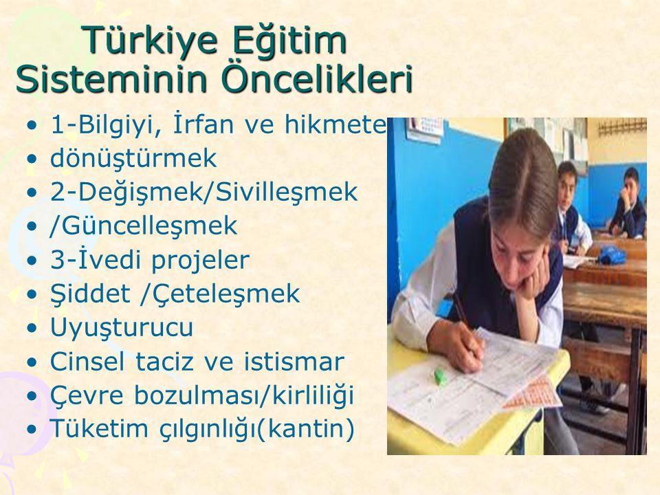 Türkiye Eğitim Sisteminin Öncelikleri 1-Bilgiyi, İrfan ve hikmete dönüştürmek 2-Değişmek/Sivilleşmek /Güncelleşmek 3-İvedi projeler Şiddet /Çeteleşmek