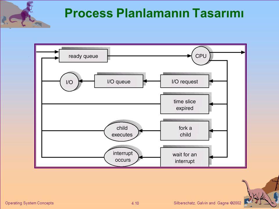 Silberschatz, Galvin and Gagne  2002 4.10 Operating System Concepts Process Planlamanın Tasarımı