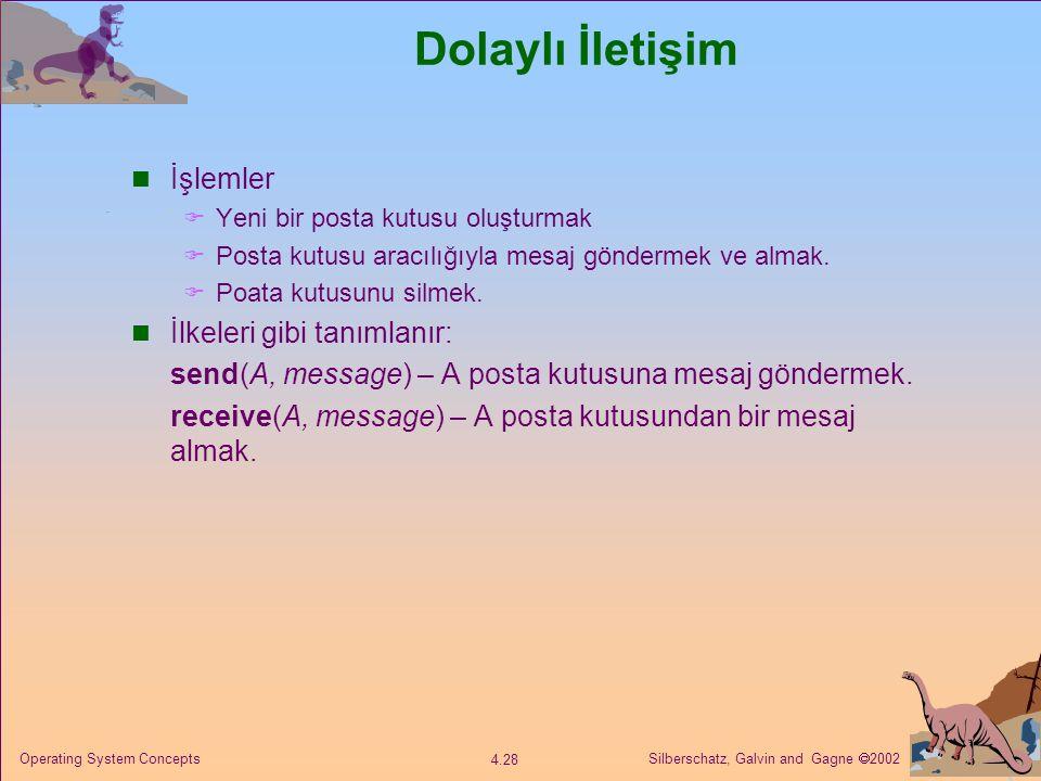 Silberschatz, Galvin and Gagne  2002 4.28 Operating System Concepts Dolaylı İletişim İşlemler  Yeni bir posta kutusu oluşturmak  Posta kutusu aracılığıyla mesaj göndermek ve almak.
